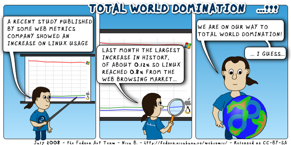 [fedora webcomic - total world domination]
